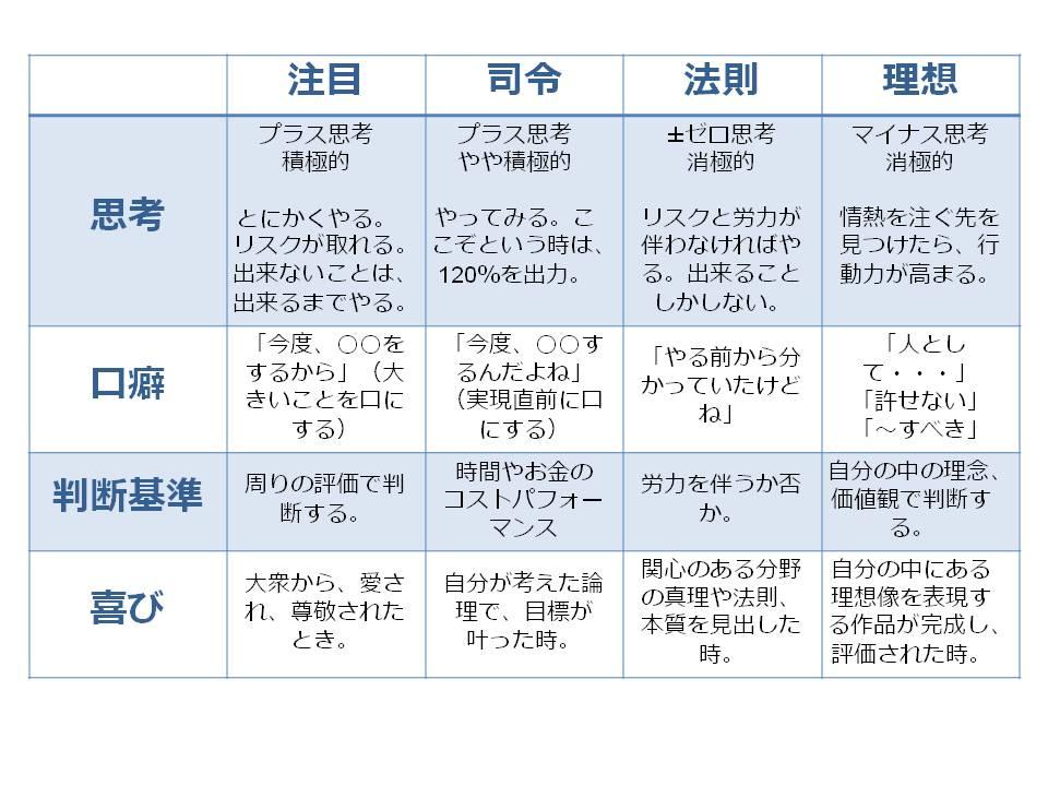 f:id:fukaihanashi:20160117022404j:plain