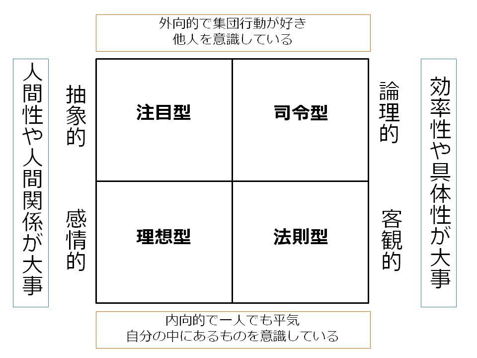f:id:fukaihanashi:20160117022922j:plain