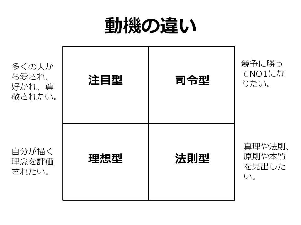 f:id:fukaihanashi:20160117023101j:plain