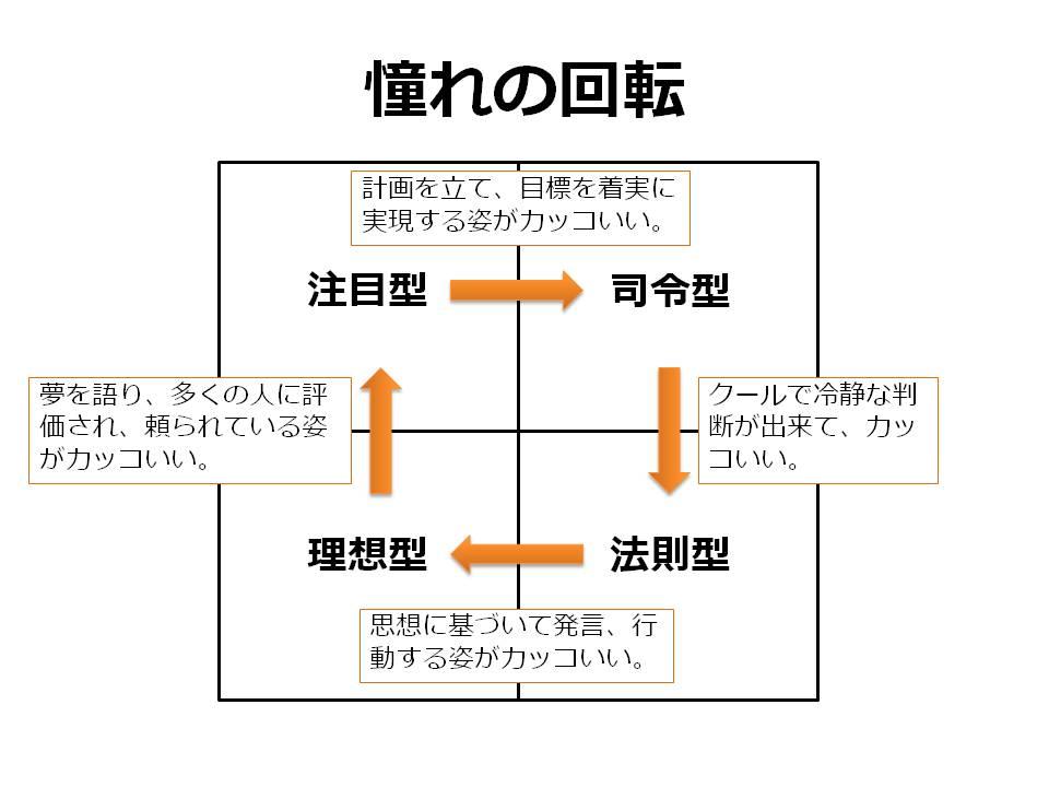 f:id:fukaihanashi:20160117023111j:plain