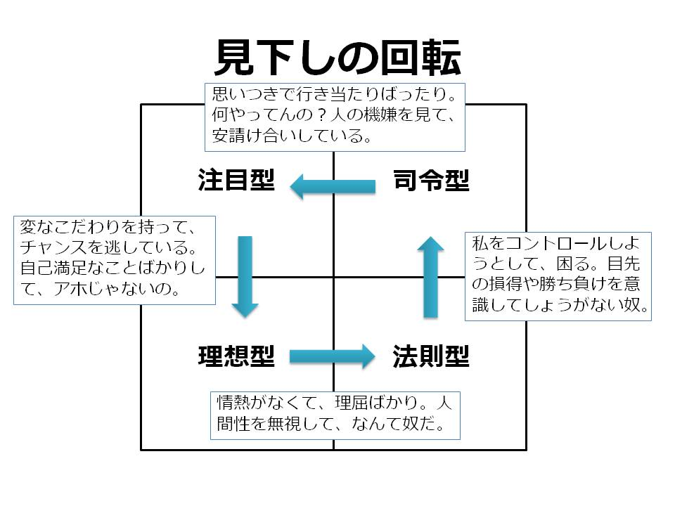 f:id:fukaihanashi:20160117023122j:plain