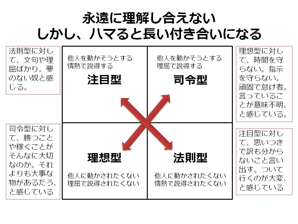 f:id:fukaihanashi:20160117023135j:plain