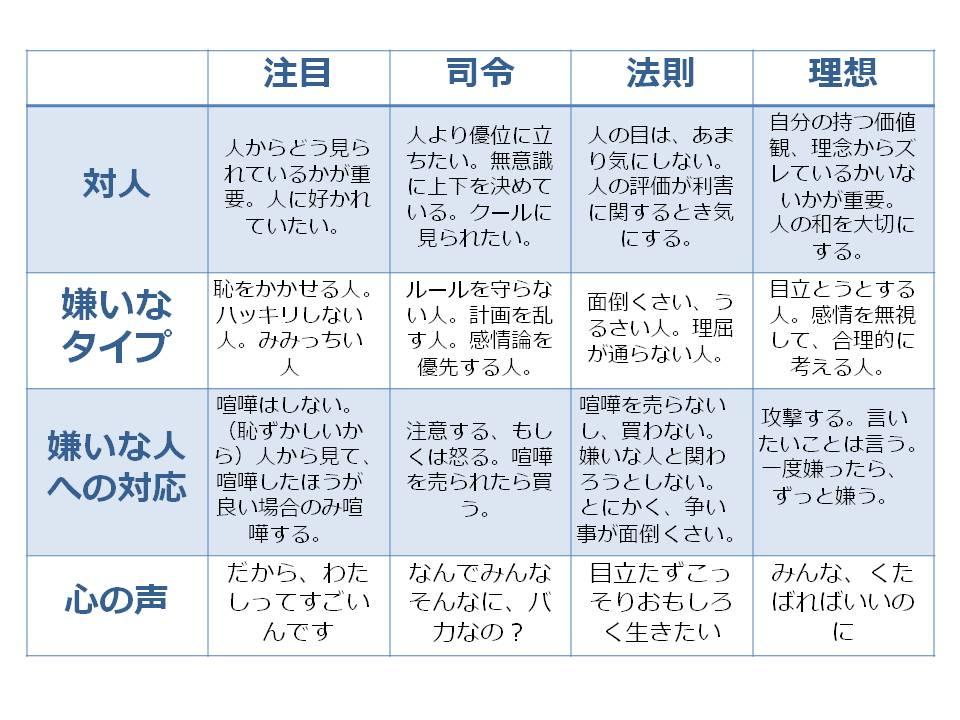 f:id:fukaihanashi:20160118120144j:plain
