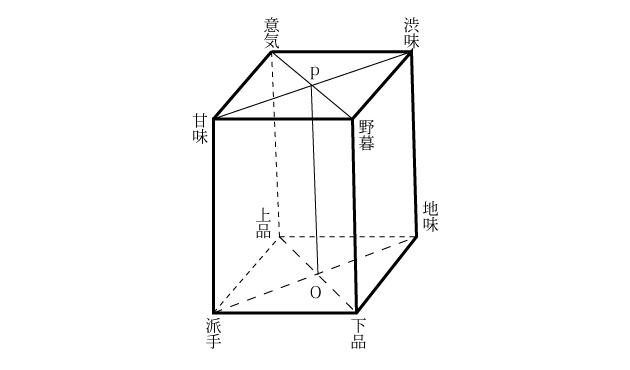 f:id:fukaihanashi:20160728144613j:plain
