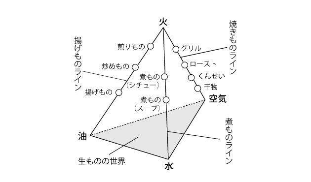 f:id:fukaihanashi:20160728144753j:plain