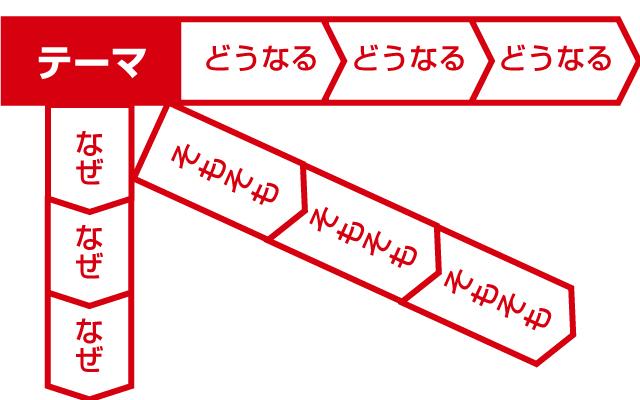 f:id:fukaihanashi:20160908153319j:plain