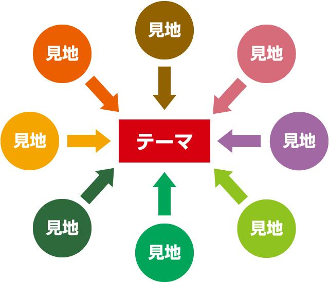 f:id:fukaihanashi:20160908153558j:plain