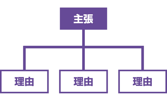 f:id:fukaihanashi:20160909115900j:plain