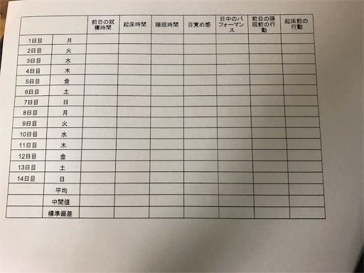 f:id:fukanono:20170514131157j:image
