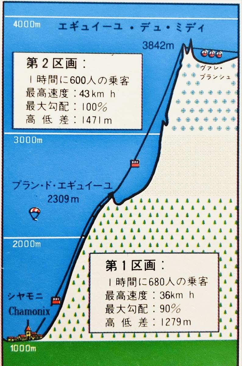 f:id:fukarinka:20210307204751j:plain