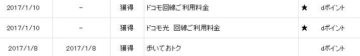 f:id:fukasho39:20170127151641j:plain