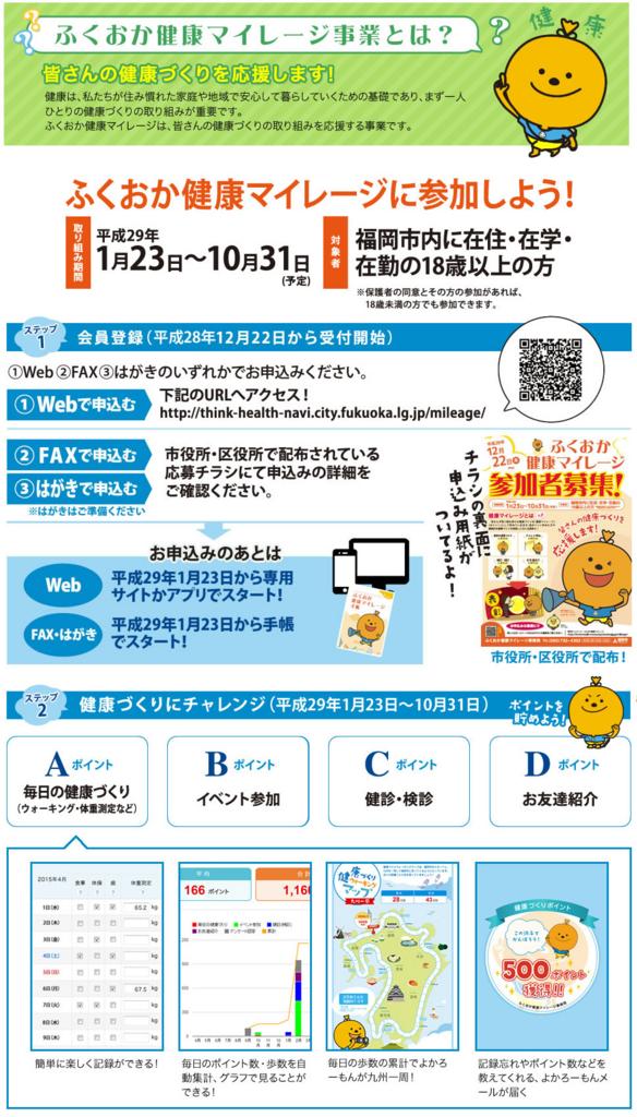 f:id:fukasho39:20170511111843j:plain