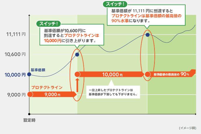 f:id:fukasho39:20170822083341j:plain
