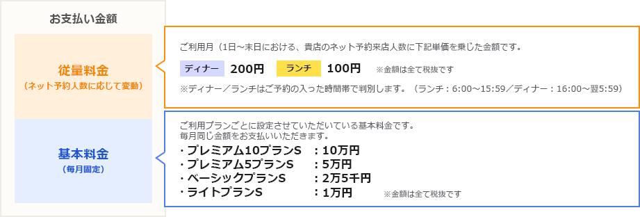 f:id:fukasho39:20180627163723p:plain