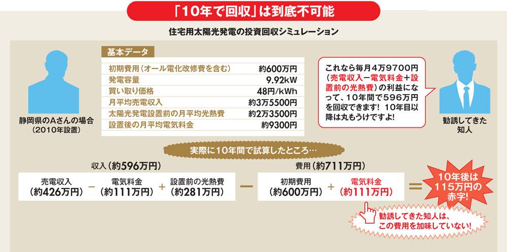 f:id:fukasho39:20180925172848j:plain