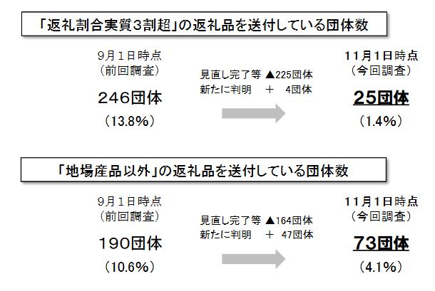 f:id:fukasho39:20181121085856p:plain