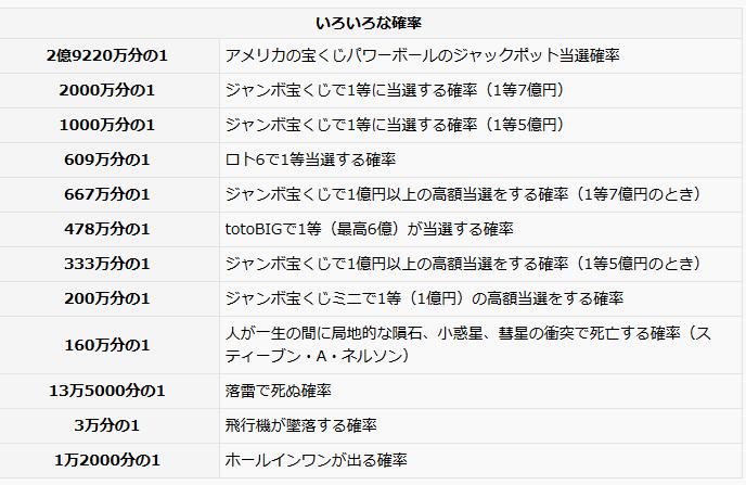 f:id:fukasho39:20190107171810p:plain