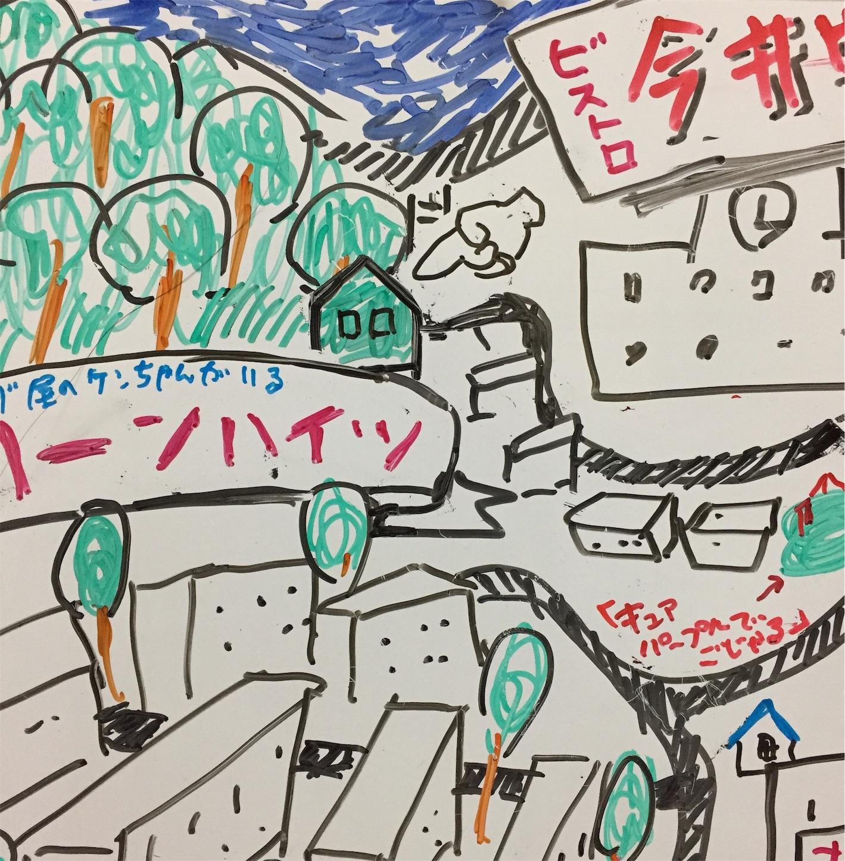 f:id:fukaumimixschool:20171030223821j:image
