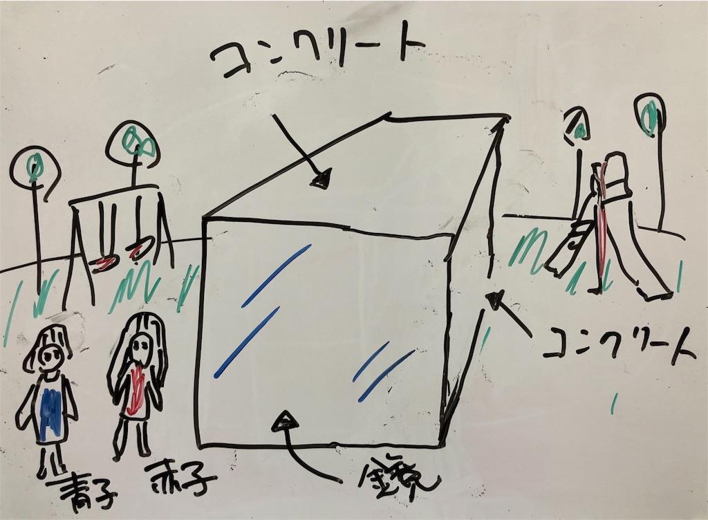 f:id:fukaumimixschool:20180215170037j:image