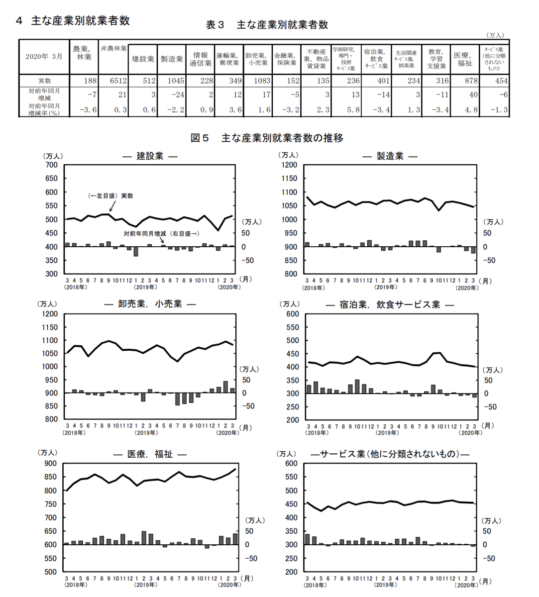 f:id:fukaya-a:20200506130625p:plain