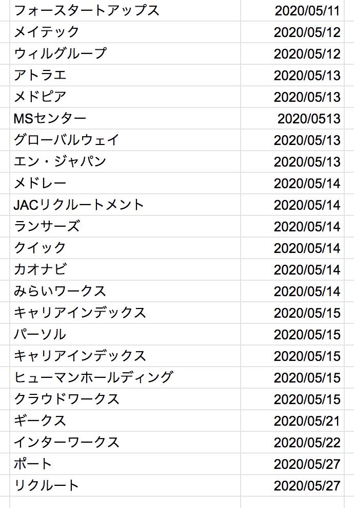 f:id:fukaya-a:20200516163613p:plain