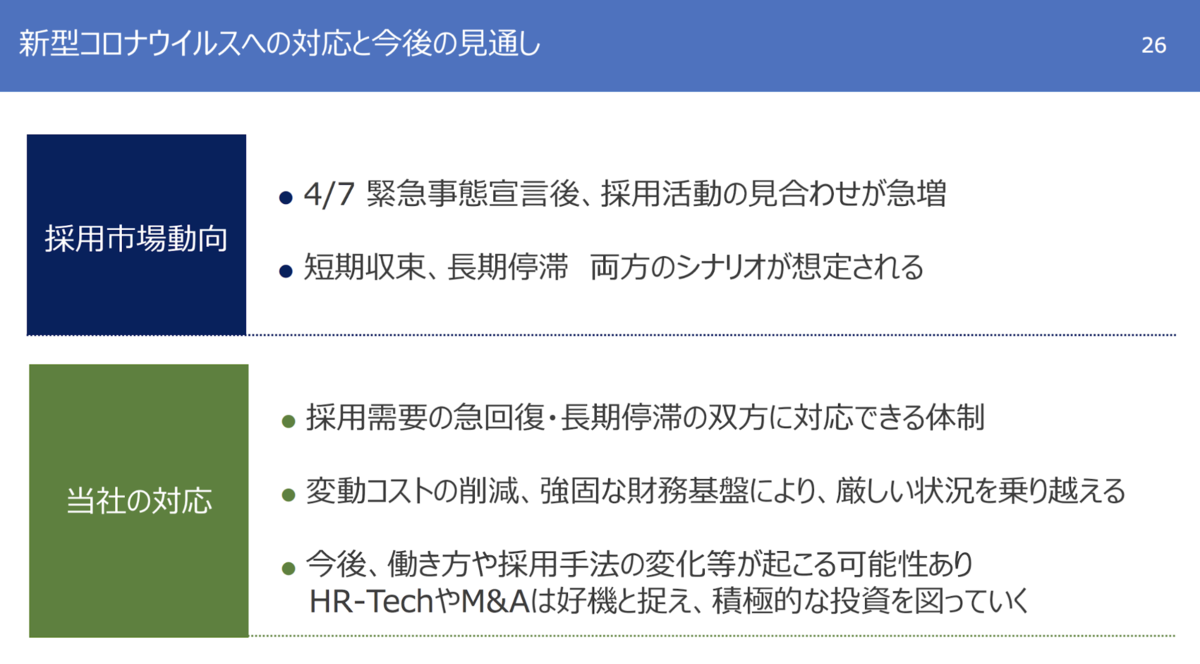 f:id:fukaya-a:20200516164350p:plain