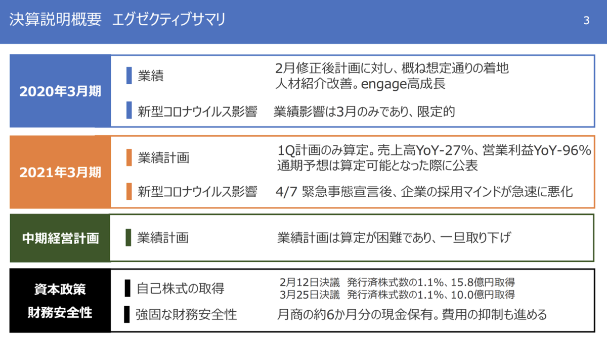f:id:fukaya-a:20200516164535p:plain
