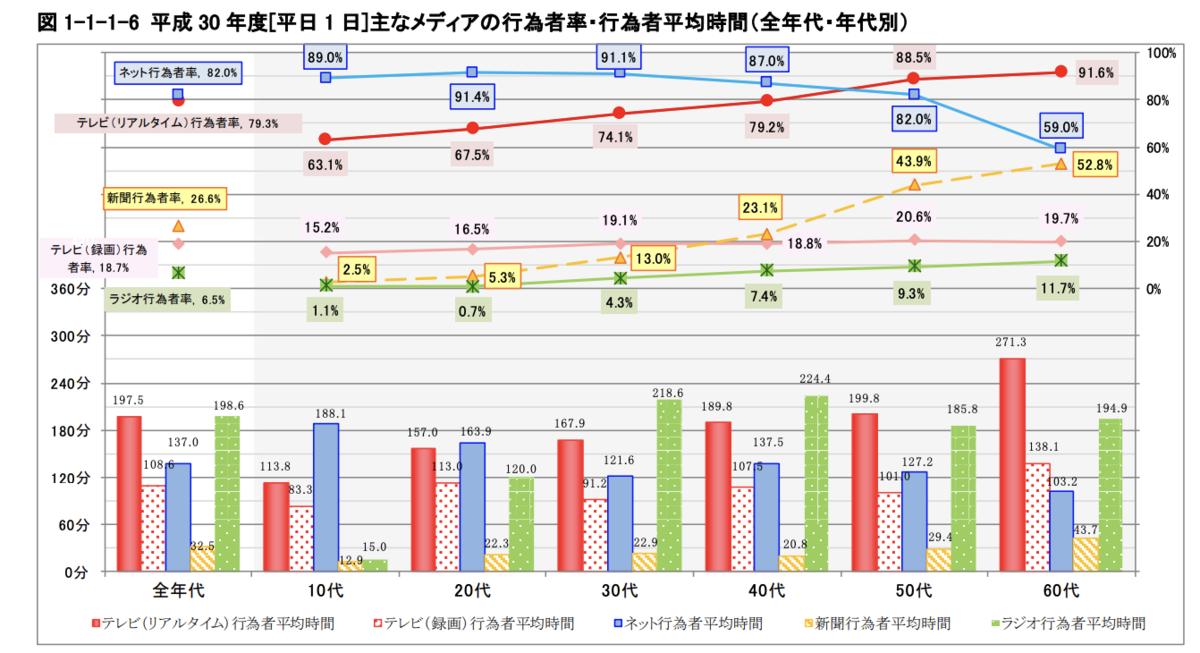 f:id:fukaya-a:20200727164149p:plain