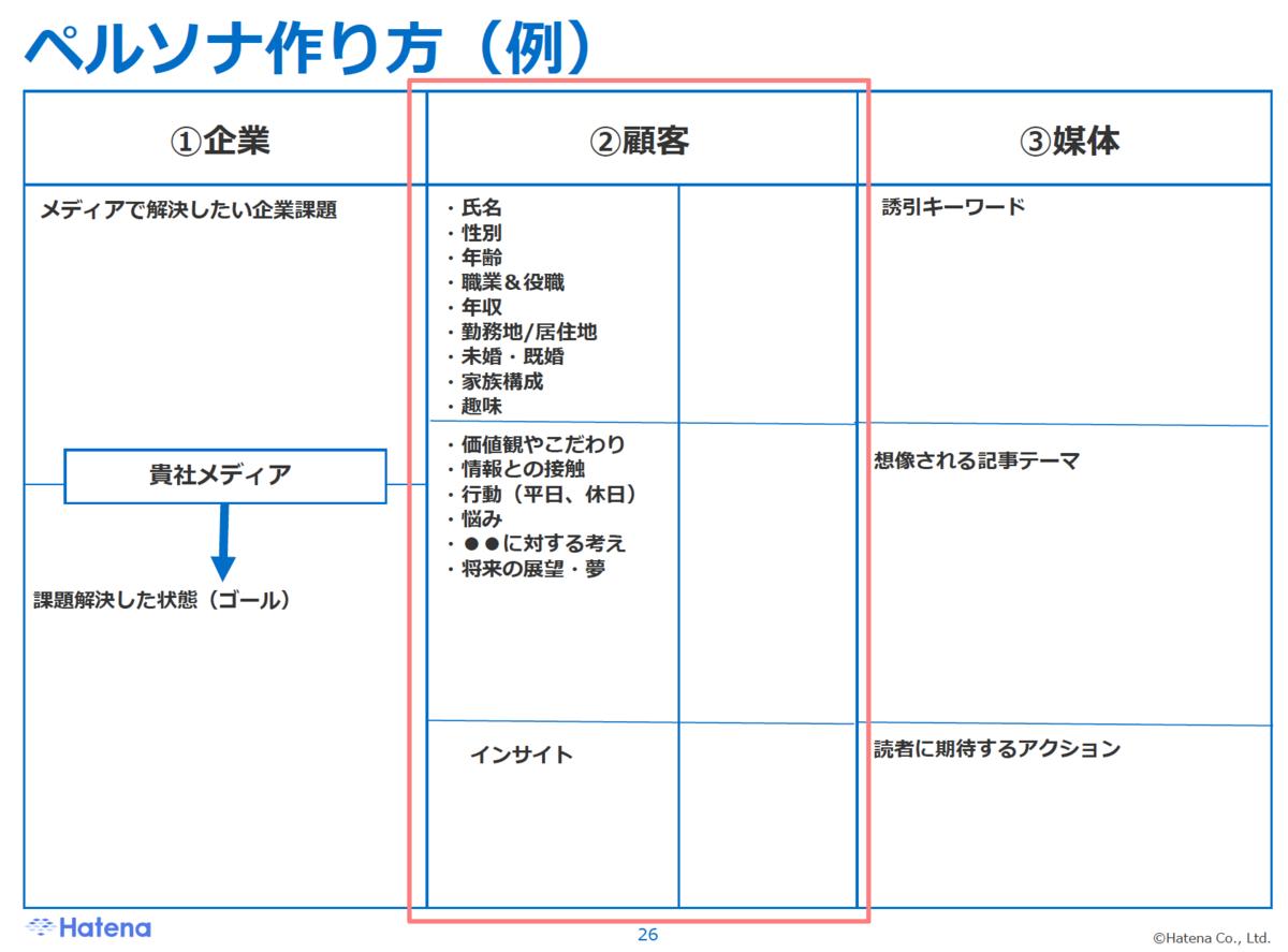 f:id:fukaya-a:20201020131718p:plain