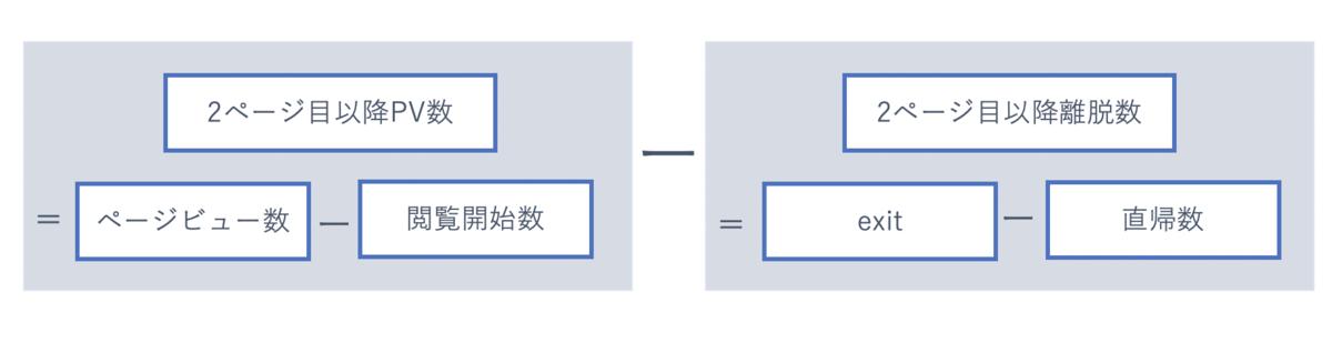 f:id:fukaya-a:20201124161553p:plain