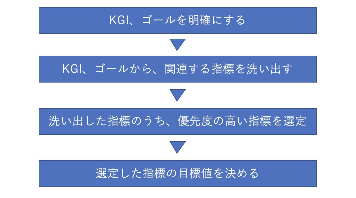 f:id:fukaya-a:20210208161312p:plain