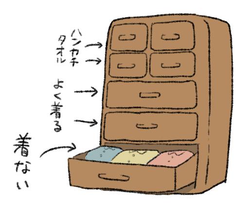 f:id:fukayan0628:20160803224311j:plain