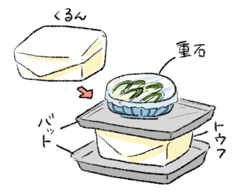 f:id:fukayan0628:20170212205147j:plain