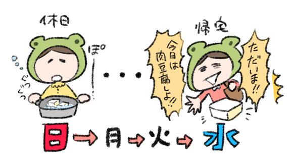 f:id:fukayan0628:20170212205233j:plain