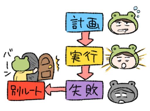 f:id:fukayan0628:20170212205956j:plain
