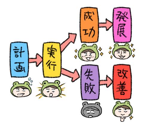 f:id:fukayan0628:20170212210019j:plain