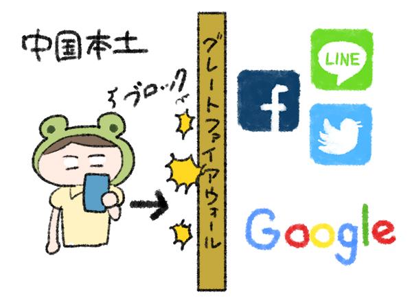 f:id:fukayan0628:20180901164304j:plain
