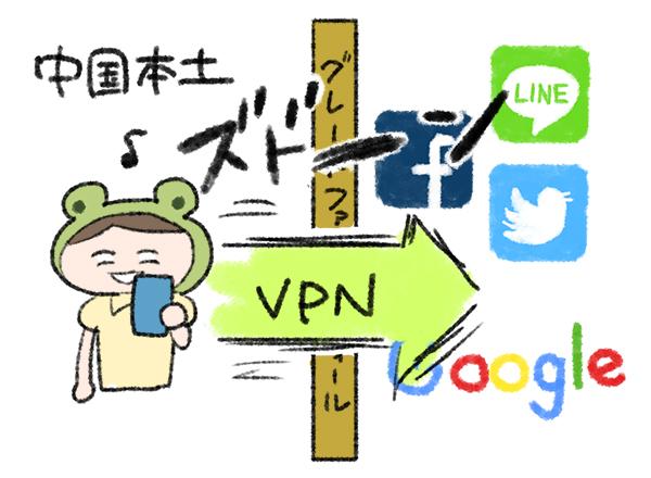 f:id:fukayan0628:20180901164316j:plain
