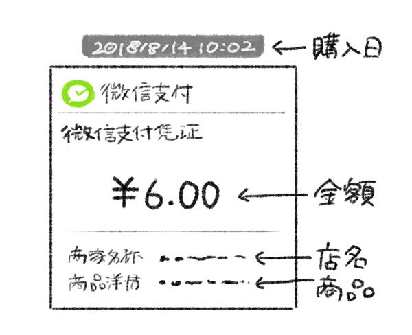 f:id:fukayan0628:20180901164636j:plain