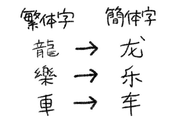 f:id:fukayan0628:20180901164835j:plain