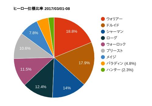 f:id:fukaz55:20170309152345p:plain