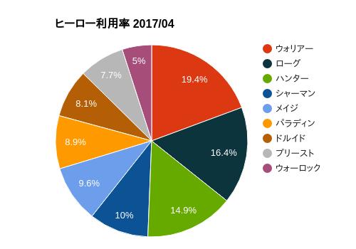 f:id:fukaz55:20170505002635p:plain