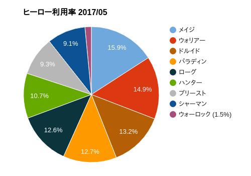 f:id:fukaz55:20170606165810p:plain