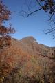 落ちたら死ぬ岩場から見た仙台神室岳の図