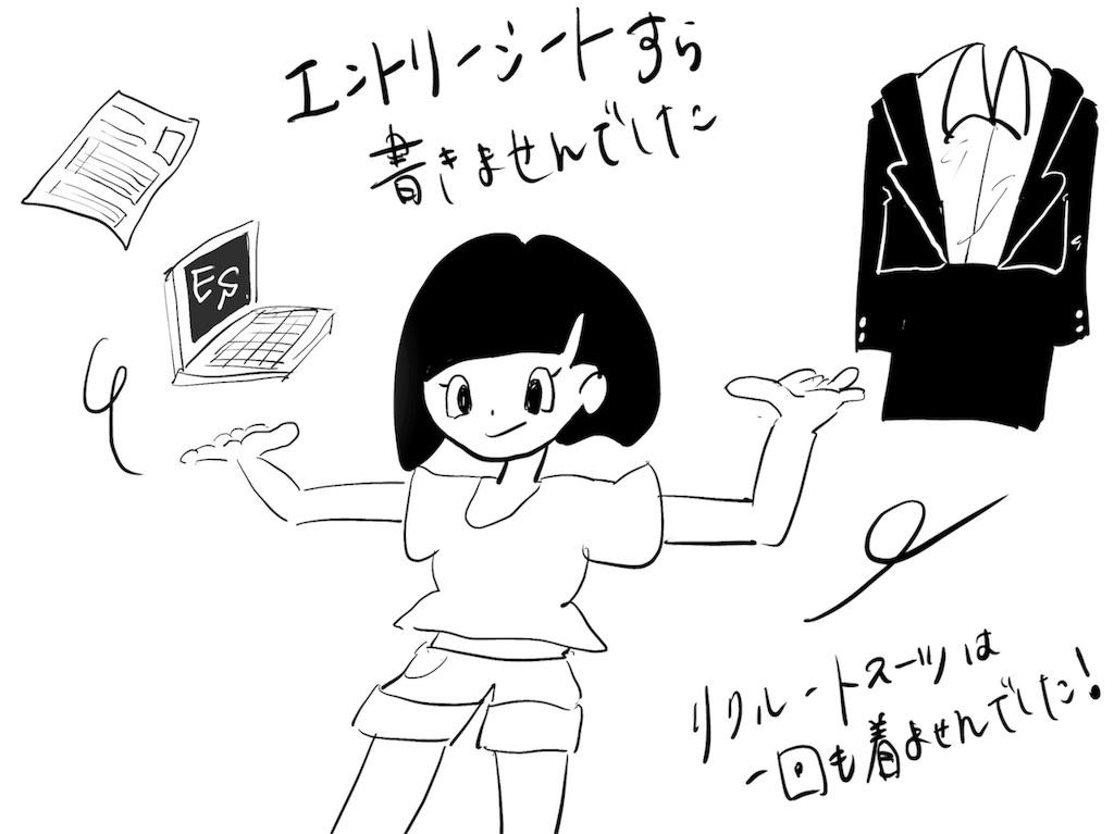 f:id:fuki-bee-stripes:20190222001926j:image