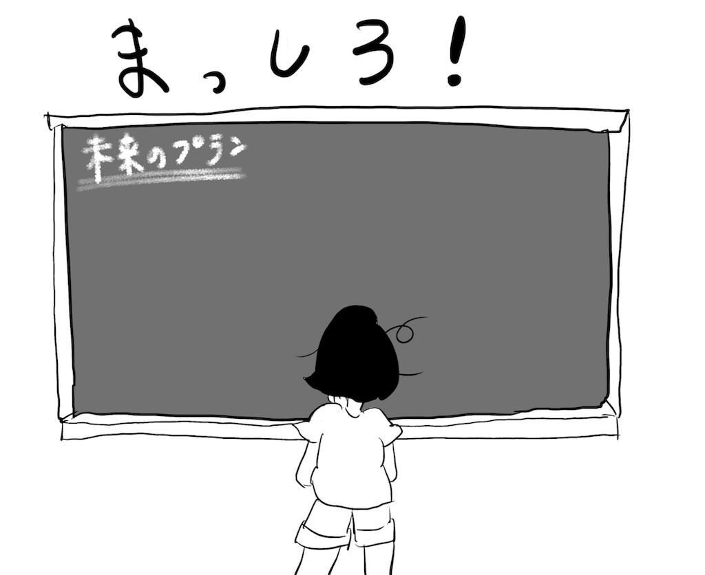 f:id:fuki-bee-stripes:20190222003957j:image