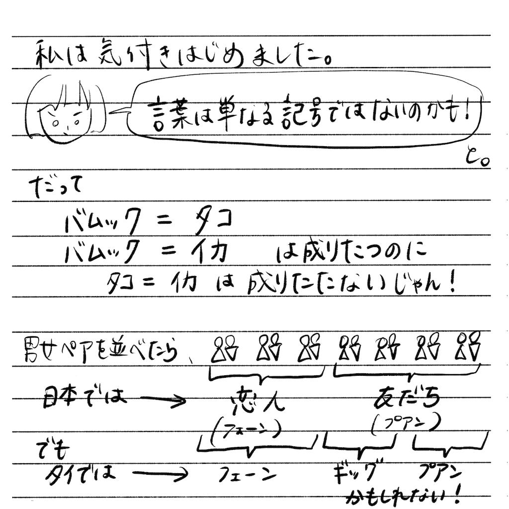 f:id:fuki-bee-stripes:20190310233820p:image