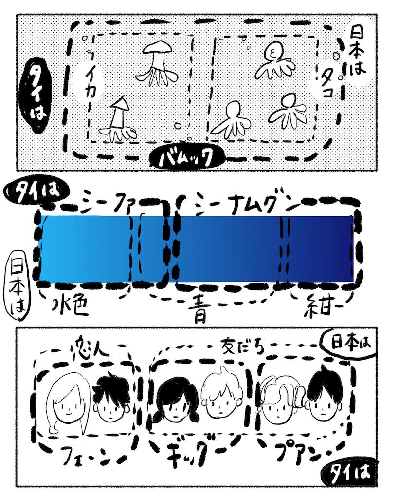 f:id:fuki-bee-stripes:20190311002830p:image