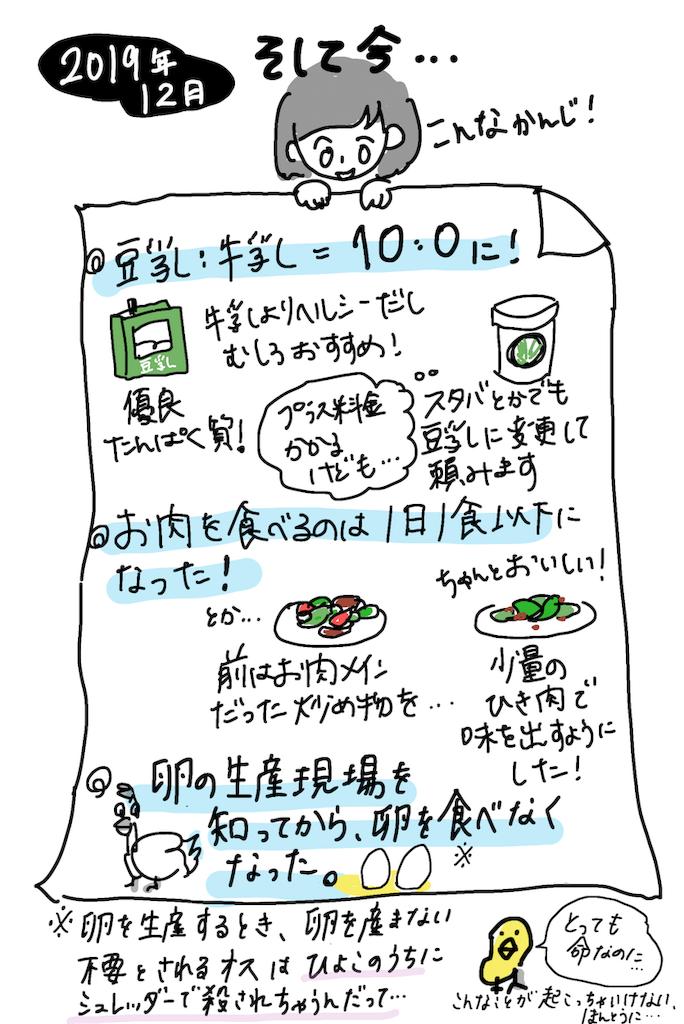 f:id:fuki-bee-stripes:20191219110029p:image
