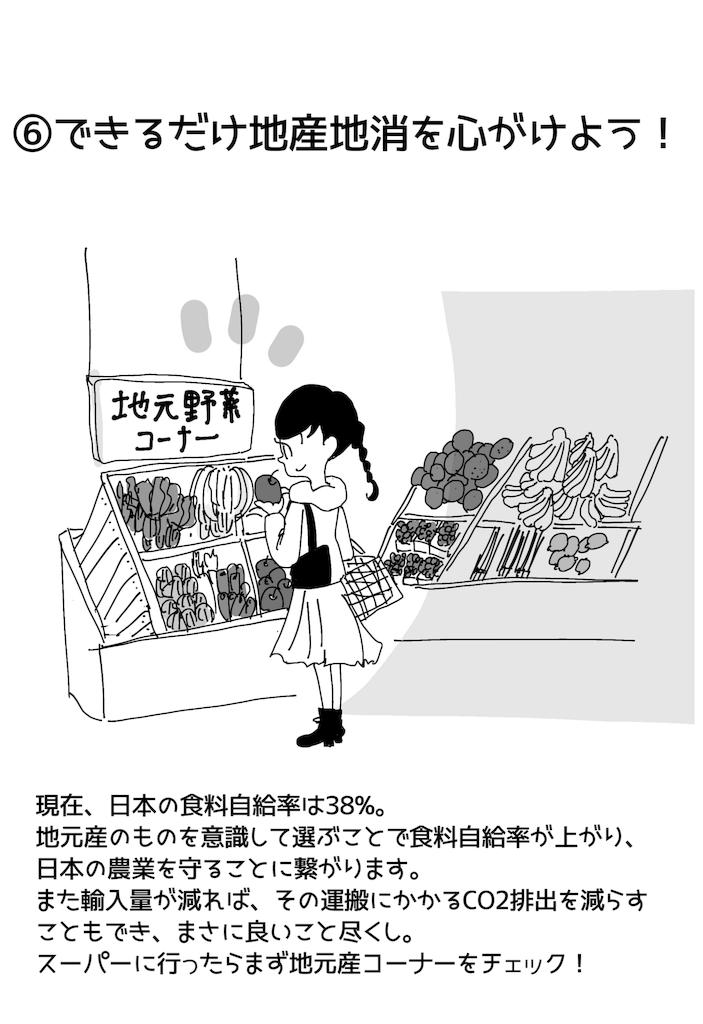 f:id:fuki-bee-stripes:20200219102005p:image